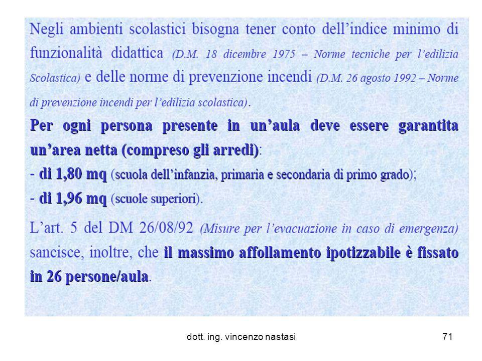 dott. ing. vincenzo nastasi71