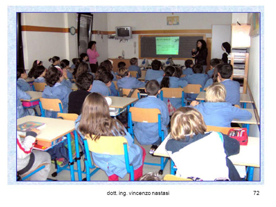 dott. ing. vincenzo nastasi72