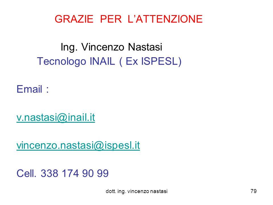 dott. ing. vincenzo nastasi79 GRAZIE PER L'ATTENZIONE Ing. Vincenzo Nastasi Tecnologo INAIL ( Ex ISPESL) Email : v.nastasi@inail.it vincenzo.nastasi@i