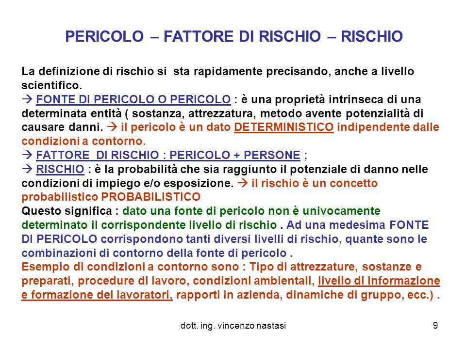 dott. ing. vincenzo nastasi9 PERICOLO – FATTORE DI RISCHIO – RISCHIO La definizione di rischio si sta rapidamente precisando, anche a livello scientif