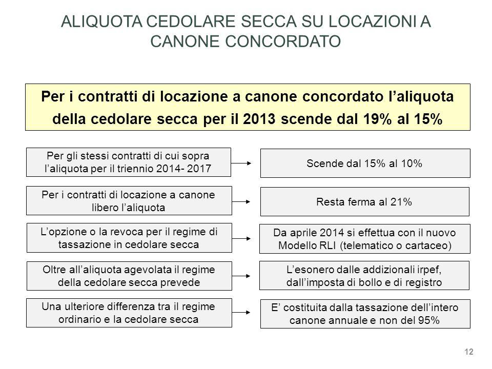 Scende dal 15% al 10% Resta ferma al 21% Da aprile 2014 si effettua con il nuovo Modello RLI (telematico o cartaceo) Per i contratti di locazione a canone concordato l'aliquota della cedolare secca per il 2013 scende dal 19% al 15% ALIQUOTA CEDOLARE SECCA SU LOCAZIONI A CANONE CONCORDATO L'esonero dalle addizionali irpef, dall'imposta di bollo e di registro E' costituita dalla tassazione dell'intero canone annuale e non del 95% Per gli stessi contratti di cui sopra l'aliquota per il triennio 2014- 2017 Per i contratti di locazione a canone libero l'aliquota L'opzione o la revoca per il regime di tassazione in cedolare secca Oltre all'aliquota agevolata il regime della cedolare secca prevede Una ulteriore differenza tra il regime ordinario e la cedolare secca 12