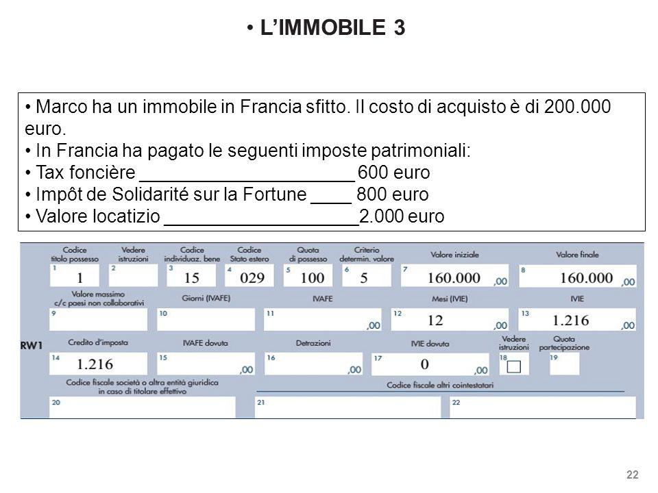 L'IMMOBILE 3 Marco ha un immobile in Francia sfitto.