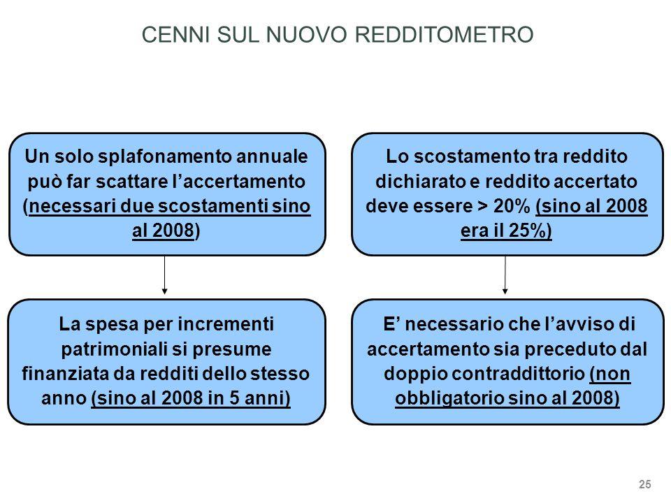 Un solo splafonamento annuale può far scattare l'accertamento (necessari due scostamenti sino al 2008) Lo scostamento tra reddito dichiarato e reddito accertato deve essere > 20% (sino al 2008 era il 25%) La spesa per incrementi patrimoniali si presume finanziata da redditi dello stesso anno (sino al 2008 in 5 anni) E' necessario che l'avviso di accertamento sia preceduto dal doppio contraddittorio (non obbligatorio sino al 2008) CENNI SUL NUOVO REDDITOMETRO 25