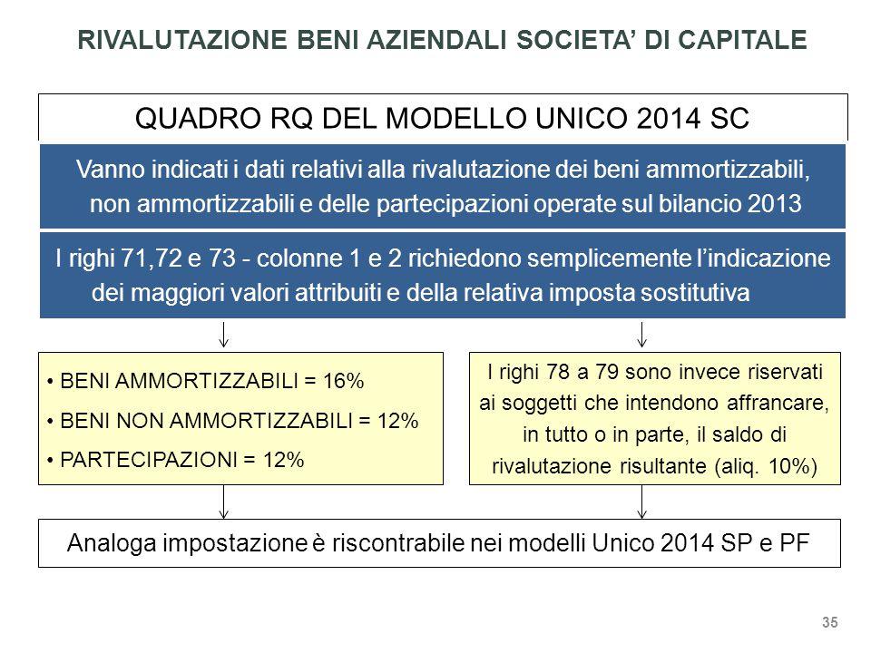 RIVALUTAZIONE BENI AZIENDALI SOCIETA' DI CAPITALE QUADRO RQ DEL MODELLO UNICO 2014 SC Vanno indicati i dati relativi alla rivalutazione dei beni ammortizzabili, non ammortizzabili e delle partecipazioni operate sul bilancio 2013 BENI AMMORTIZZABILI = 16% BENI NON AMMORTIZZABILI = 12% PARTECIPAZIONI = 12% I righi 78 a 79 sono invece riservati ai soggetti che intendono affrancare, in tutto o in parte, il saldo di rivalutazione risultante (aliq.
