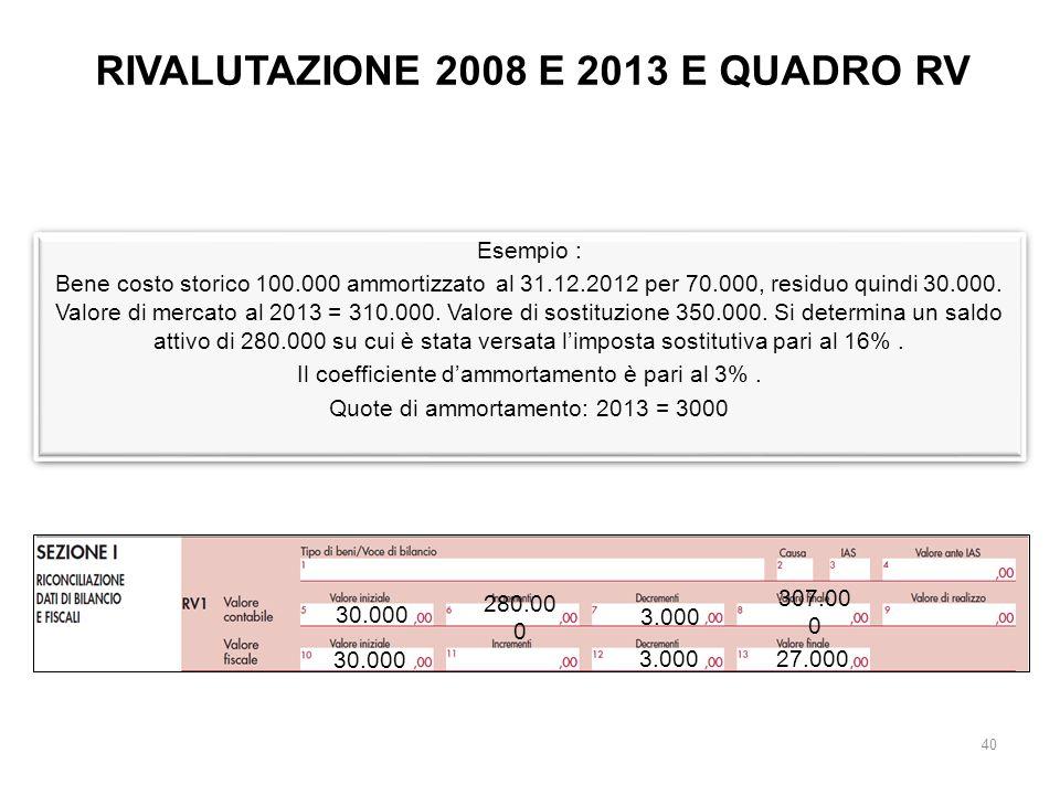Esempio : Bene costo storico 100.000 ammortizzato al 31.12.2012 per 70.000, residuo quindi 30.000.