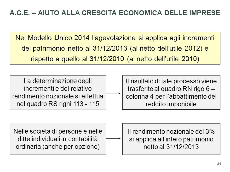Il risultato di tale processo viene trasferito al quadro RN rigo 6 – colonna 4 per l'abbattimento del reddito imponibile Il rendimento nozionale del 3% si applica all'intero patrimonio netto al 31/12/2013 Nel Modello Unico 2014 l'agevolazione si applica agli incrementi del patrimonio netto al 31/12/2013 (al netto dell'utile 2012) e rispetto a quello al 31/12/2010 (al netto dell'utile 2010) A.C.E.