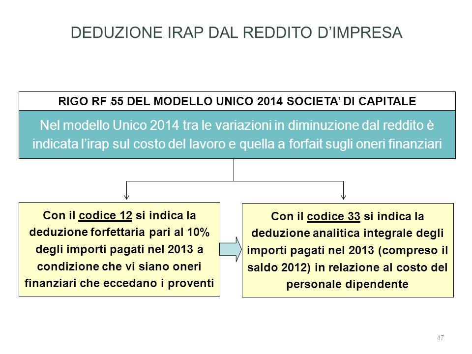 DEDUZIONE IRAP DAL REDDITO D'IMPRESA RIGO RF 55 DEL MODELLO UNICO 2014 SOCIETA' DI CAPITALE 47 Nel modello Unico 2014 tra le variazioni in diminuzione dal reddito è indicata l'irap sul costo del lavoro e quella a forfait sugli oneri finanziari Con il codice 12 si indica la deduzione forfettaria pari al 10% degli importi pagati nel 2013 a condizione che vi siano oneri finanziari che eccedano i proventi Con il codice 33 si indica la deduzione analitica integrale degli importi pagati nel 2013 (compreso il saldo 2012) in relazione al costo del personale dipendente