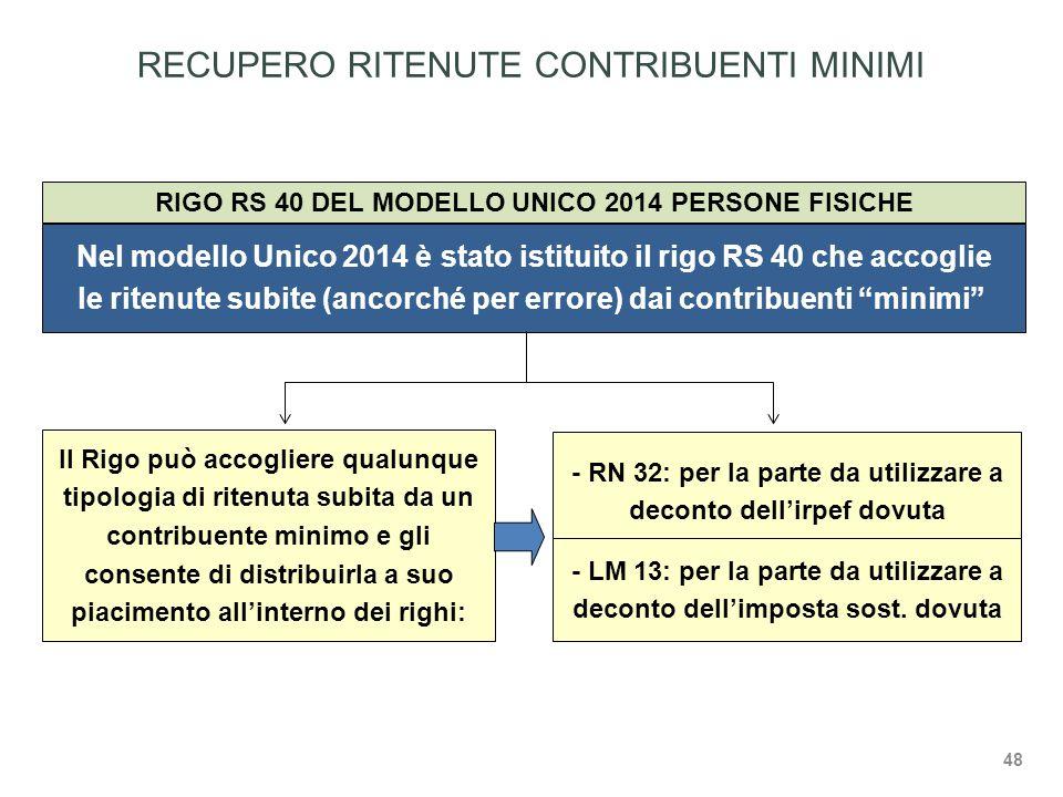 RECUPERO RITENUTE CONTRIBUENTI MINIMI RIGO RS 40 DEL MODELLO UNICO 2014 PERSONE FISICHE Nel modello Unico 2014 è stato istituito il rigo RS 40 che accoglie le ritenute subite (ancorché per errore) dai contribuenti minimi Il Rigo può accogliere qualunque tipologia di ritenuta subita da un contribuente minimo e gli consente di distribuirla a suo piacimento all'interno dei righi: - RN 32: per la parte da utilizzare a deconto dell'irpef dovuta - LM 13: per la parte da utilizzare a deconto dell'imposta sost.
