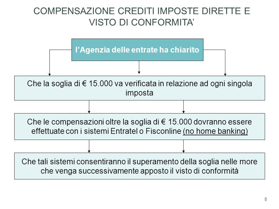 l'Agenzia delle entrate ha chiarito Che la soglia di € 15.000 va verificata in relazione ad ogni singola imposta COMPENSAZIONE CREDITI IMPOSTE DIRETTE E VISTO DI CONFORMITA' Che le compensazioni oltre la soglia di € 15.000 dovranno essere effettuate con i sistemi Entratel o Fisconline (no home banking) Che tali sistemi consentiranno il superamento della soglia nelle more che venga successivamente apposto il visto di conformità 5