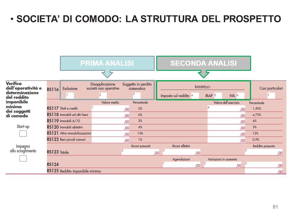 SOCIETA' DI COMODO: LA STRUTTURA DEL PROSPETTO PRIMA ANALISISECONDA ANALISI 51