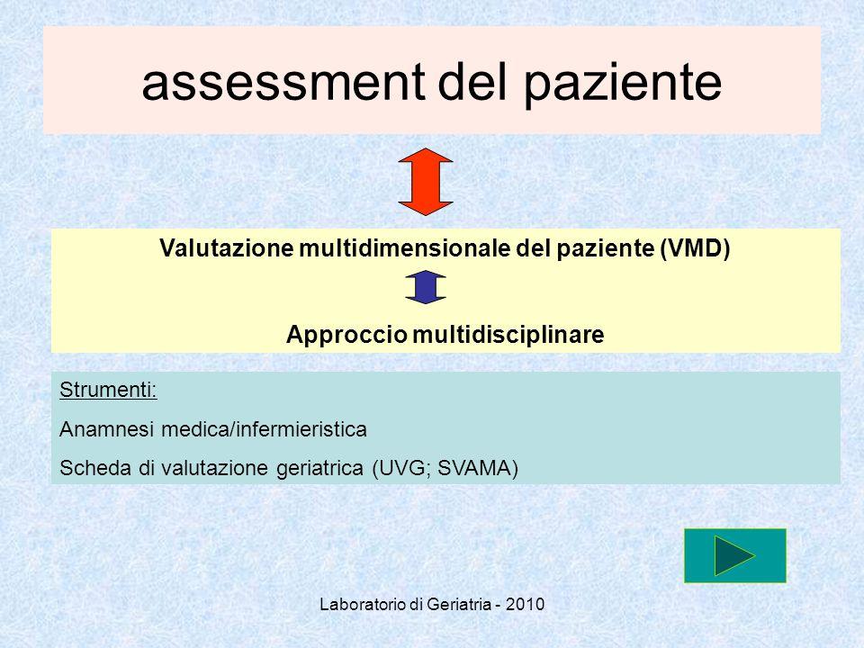 Laboratorio di Geriatria - 2010 assessment del paziente Valutazione multidimensionale del paziente (VMD) Approccio multidisciplinare Strumenti: Anamnesi medica/infermieristica Scheda di valutazione geriatrica (UVG; SVAMA)