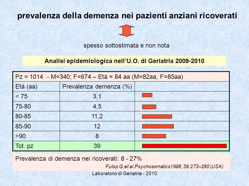 Laboratorio di Geriatria - 2010 prevalenza della demenza nei pazienti anziani ricoverati spesso sottostimata e non nota Analisi epidemiologica nell'U.O.