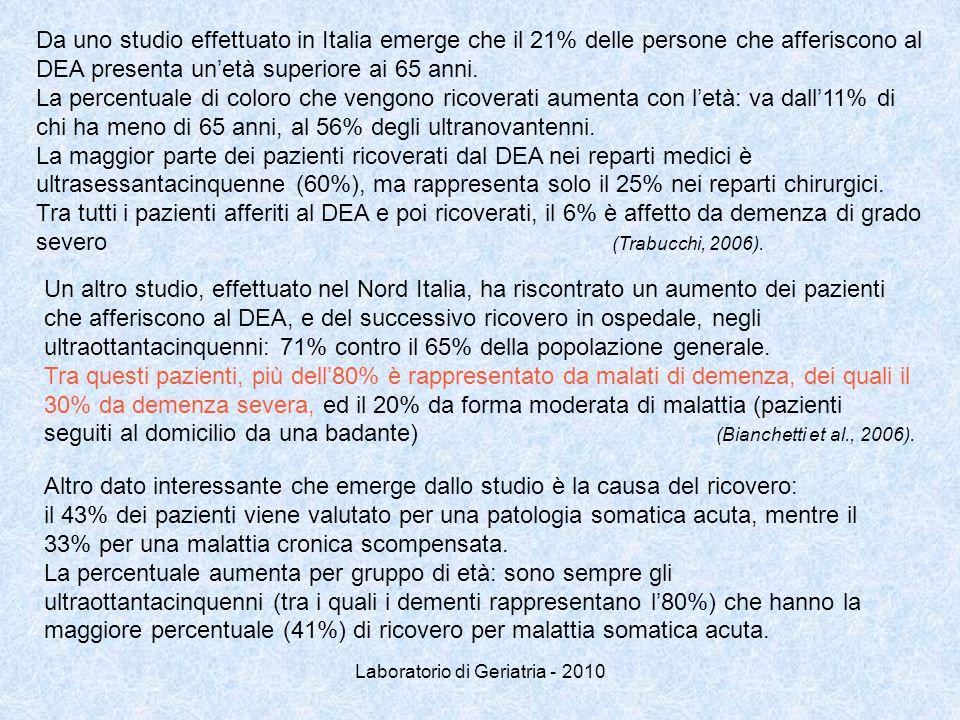 Laboratorio di Geriatria - 2010 Da uno studio effettuato in Italia emerge che il 21% delle persone che afferiscono al DEA presenta un'età superiore ai