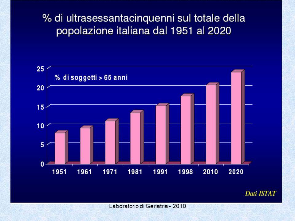 Prevalenza e Incidenza per la malattia di Alzheimer e la Demenza Studio ILSA - Italian Longitudinal Study on Ageing Istituto di Neuroscienze del CNR, Università di Firenze, Istituto Superiore di Sanità