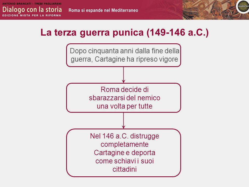 La terza guerra punica (149-146 a.C.) Dopo cinquanta anni dalla fine della guerra, Cartagine ha ripreso vigore Roma decide di sbarazzarsi del nemico una volta per tutte Nel 146 a.C.