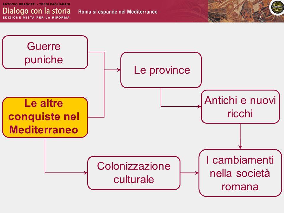 Le province Le altre conquiste nel Mediterraneo Guerre puniche Antichi e nuovi ricchi I cambiamenti nella società romana Colonizzazione culturale