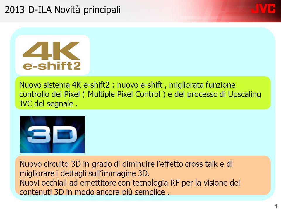 1 Nuovo sistema 4K e-shift2 : nuovo e-shift, migliorata funzione controllo dei Pixel ( Multiple Pixel Control ) e del processo di Upscaling JVC del segnale.