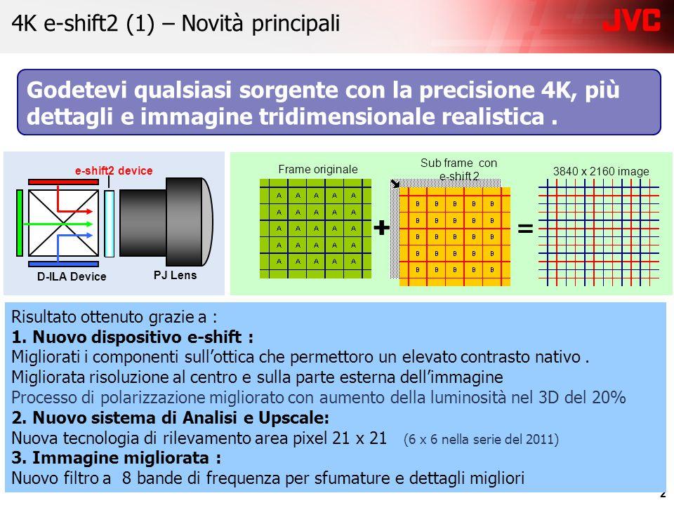 2 Frame originale Sub frame con e-shift 2 3840 x 2160 image Risultato ottenuto grazie a : 1.