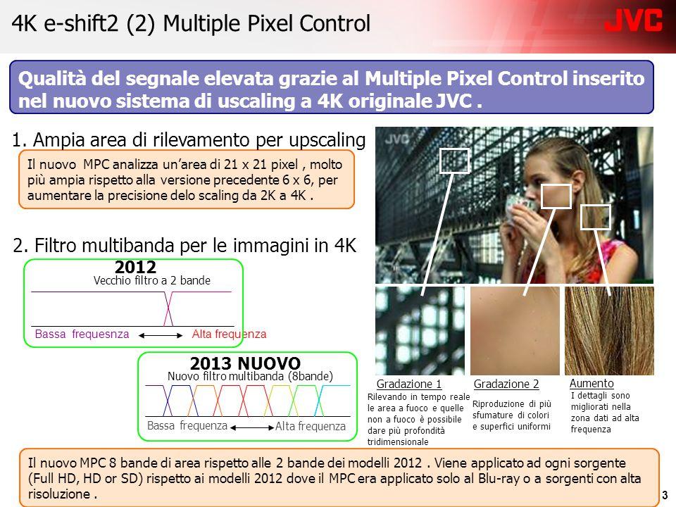 3 Il nuovo MPC 8 bande di area rispetto alle 2 bande dei modelli 2012.