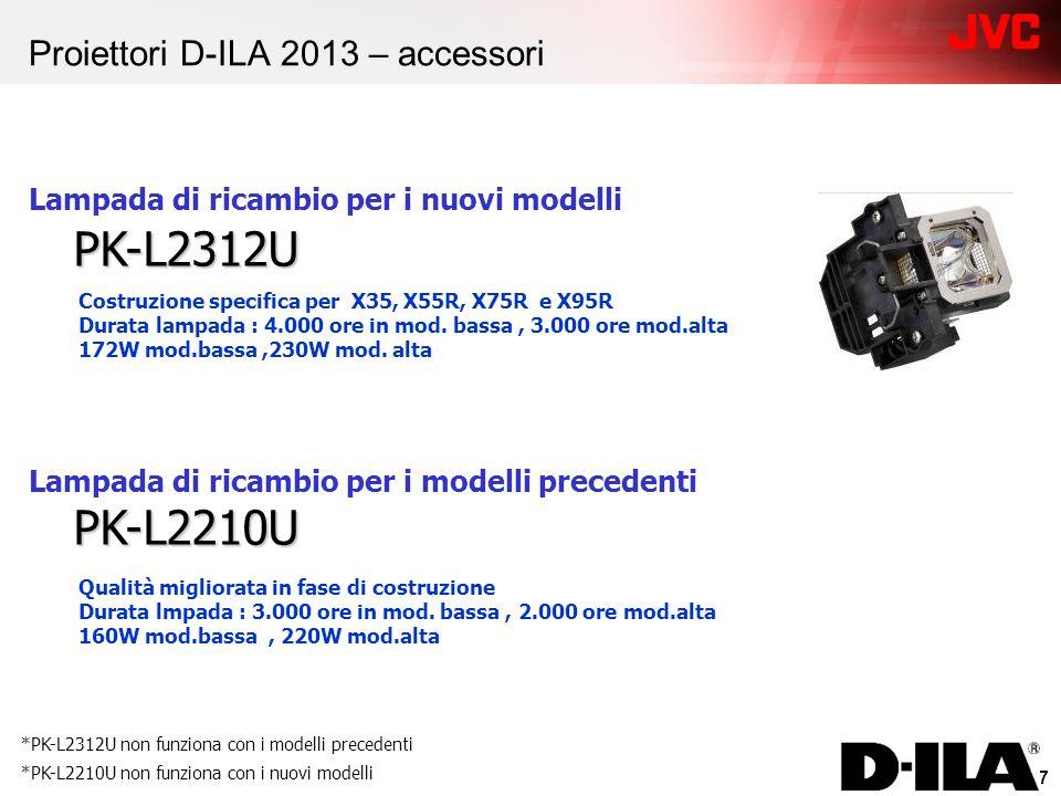 7 Proiettori D-ILA 2013 – accessori Lampada di ricambio per i nuovi modelli PK-L2312U Costruzione specifica per X35, X55R, X75R e X95R Durata lampada : 4.000 ore in mod.