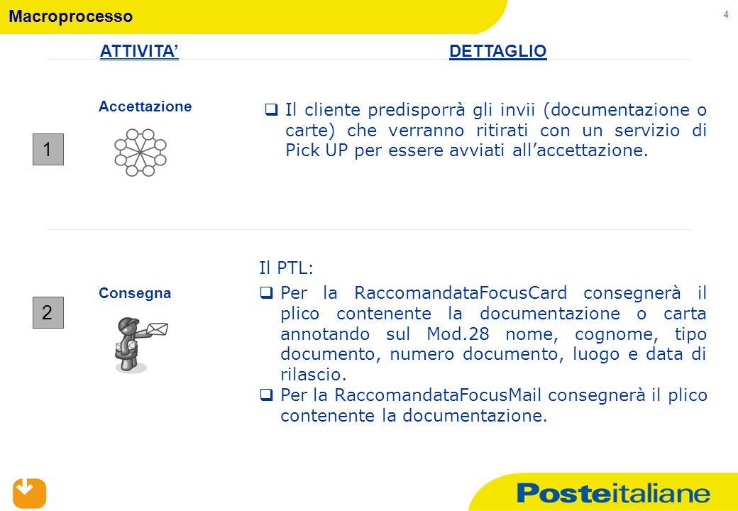 4 Consegna Macroprocesso 2 ATTIVITA'DETTAGLIO  Il cliente predisporrà gli invii (documentazione o carte) che verranno ritirati con un servizio di Pic