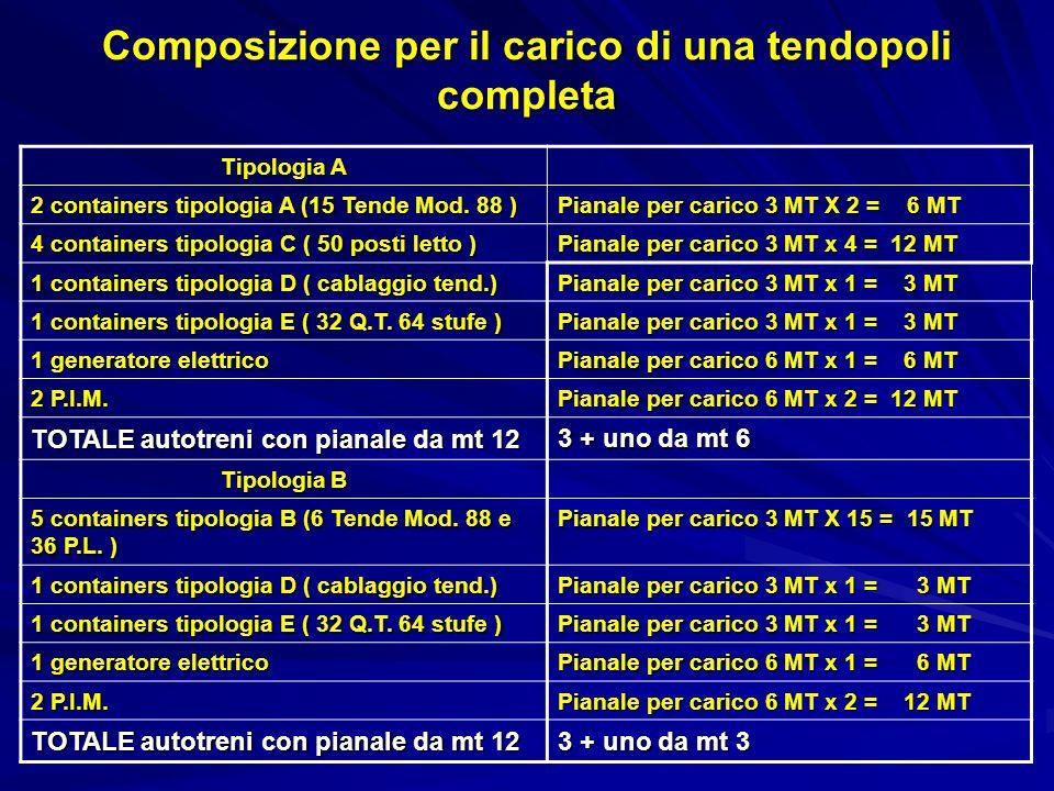 Composizione per il carico di una tendopoli completa Tipologia A 2 containers tipologia A (15 Tende Mod.