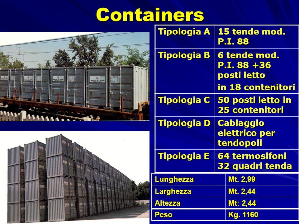 Tipologia A Contenente 15 tende mod. P. I. 88