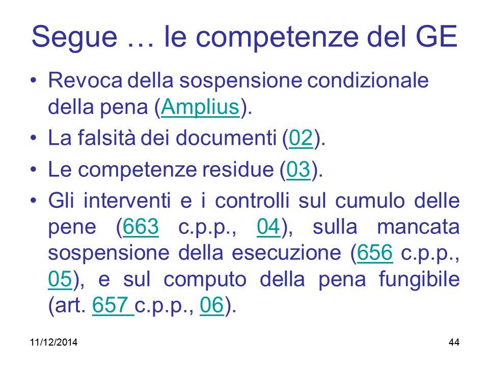 44 Segue … le competenze del GE Revoca della sospensione condizionale della pena (Amplius). La falsità dei documenti (02). Le competenze residue (03).