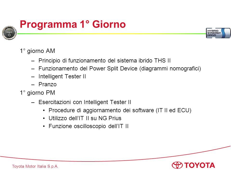 Toyota Motor Italia S.p.A. Programma 1° Giorno 1° giorno AM –Principio di funzionamento del sistema ibrido THS II –Funzionamento del Power Split Devic