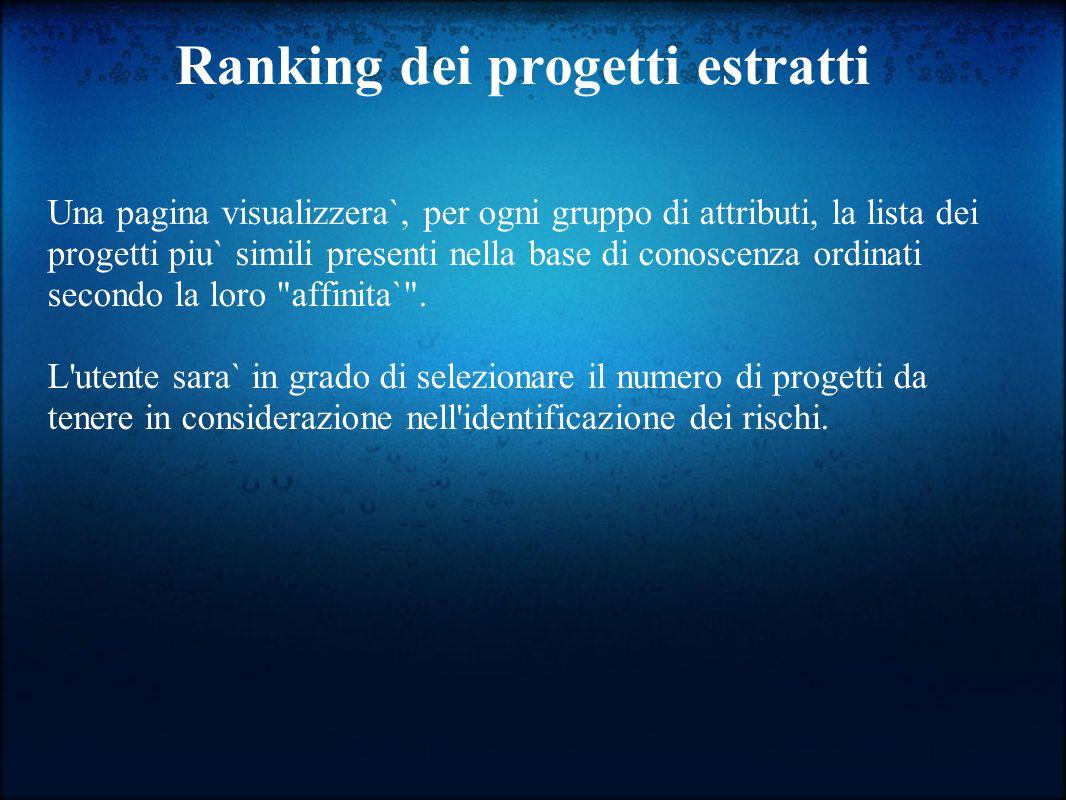 Ranking dei progetti estratti Una pagina visualizzera`, per ogni gruppo di attributi, la lista dei progetti piu` simili presenti nella base di conoscenza ordinati secondo la loro affinita` .
