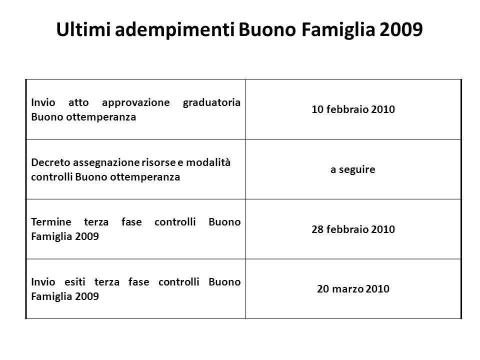 Ultimi adempimenti Buono Famiglia 2009 Invio atto approvazione graduatoria Buono ottemperanza 10 febbraio 2010 Decreto assegnazione risorse e modalità