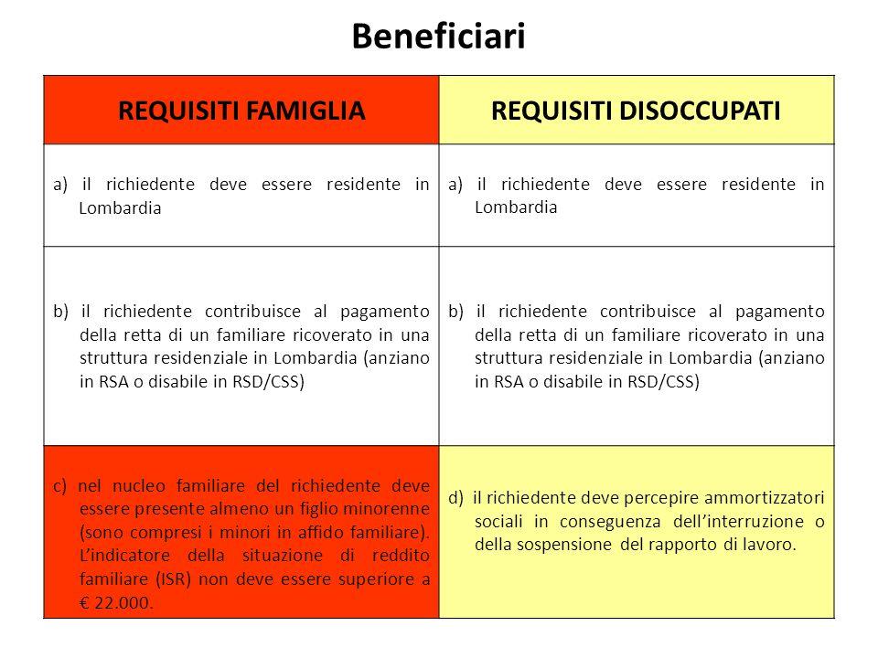 Beneficiari REQUISITI FAMIGLIAREQUISITI DISOCCUPATI a) il richiedente deve essere residente in Lombardia b) il richiedente contribuisce al pagamento d