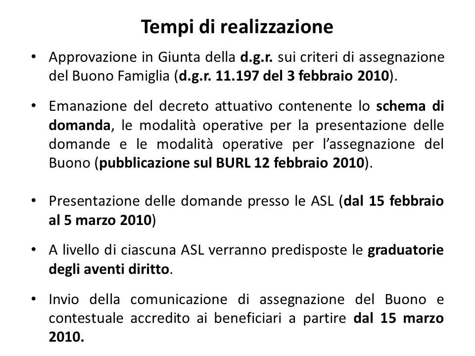 Tempi di realizzazione Approvazione in Giunta della d.g.r. sui criteri di assegnazione del Buono Famiglia (d.g.r. 11.197 del 3 febbraio 2010). Emanazi