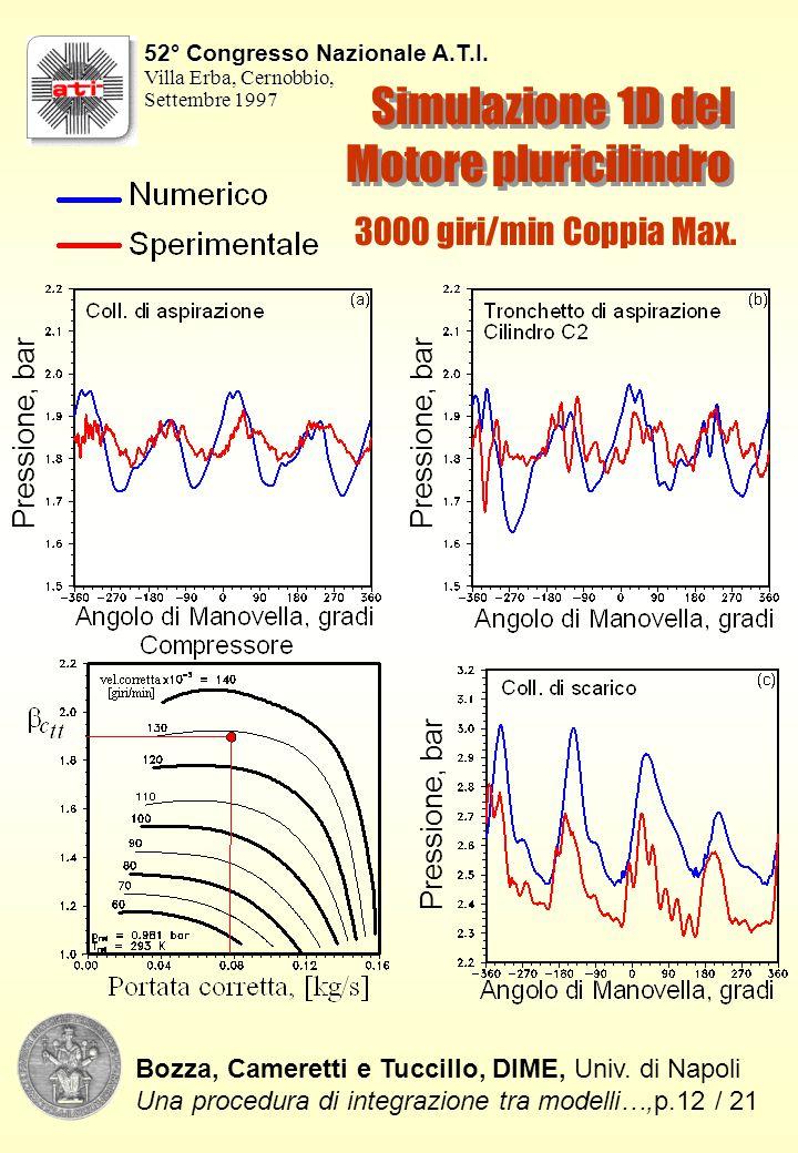 Simulazione 1D del Motore pluricilindro 3000 giri/min Coppia Max.