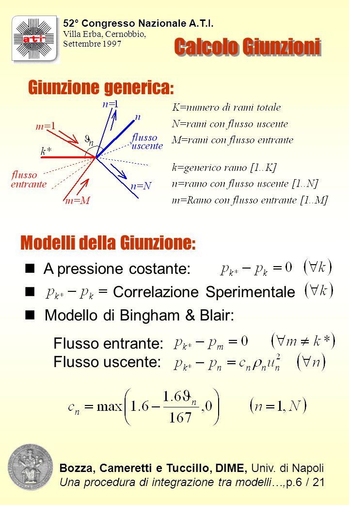 Modello di Bingham & Blair: Flusso entrante: Flusso uscente: Calcolo Giunzioni Giunzione generica: Modelli della Giunzione: A pressione costante: Correlazione Sperimentale Bozza, Cameretti e Tuccillo, DIME, Univ.