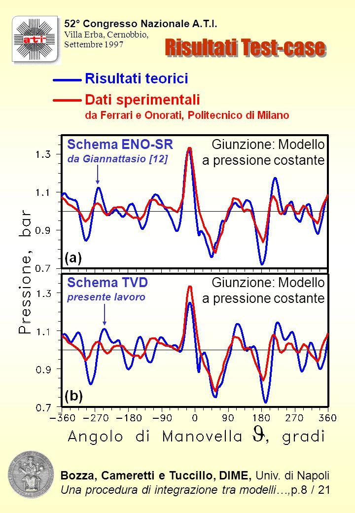 Applicazione al funzionamento con EGR Pressione, bar Temperatura, K Angolo di Manovella, gradi Concentraz.