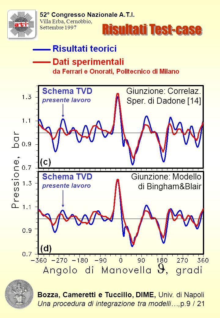 Risultati Test-case Giunzione: Modello di Bingham&Blair Schema TVD presente lavoro Giunzione: Modello a pressione costante Schema ENO-SR da Giannattasio [12] Bozza, Cameretti e Tuccillo, DIME, Univ.