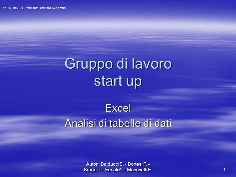 Autori: Balducci S. - Bortesi F. - Braga P. - Farioli A. - Mocchetti E. 1 Gruppo di lavoro start up Excel Analisi di tabelle di dati Xls_su_mix_1T_Pri