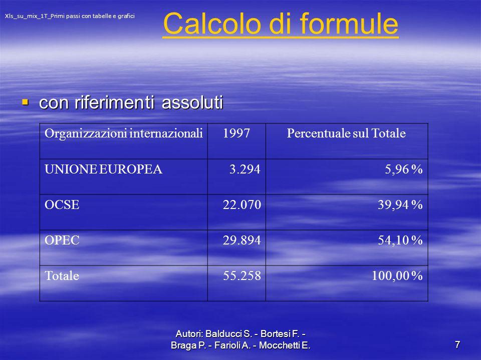 Autori: Balducci S. - Bortesi F. - Braga P. - Farioli A. - Mocchetti E.7 Calcolo di formule  con riferimenti assoluti Organizzazioni internazionali19