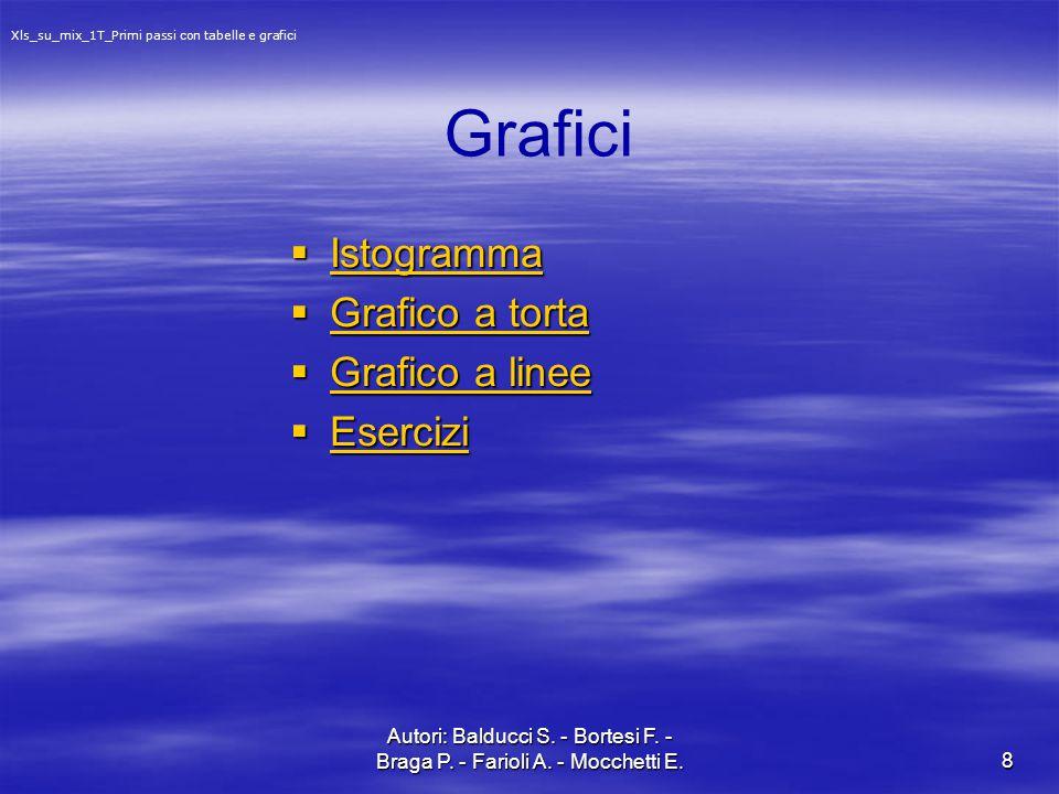Autori: Balducci S. - Bortesi F. - Braga P. - Farioli A. - Mocchetti E.8 Grafici  Istogramma Istogramma  Grafico a torta Grafico a torta Grafico a t