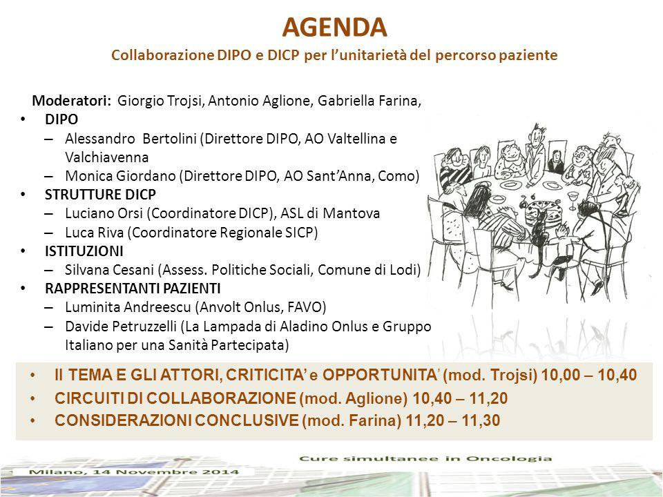 AGENDA Collaborazione DIPO e DICP per l'unitarietà del percorso paziente Il TEMA E GLI ATTORI, CRITICITA' e OPPORTUNITA' (mod.
