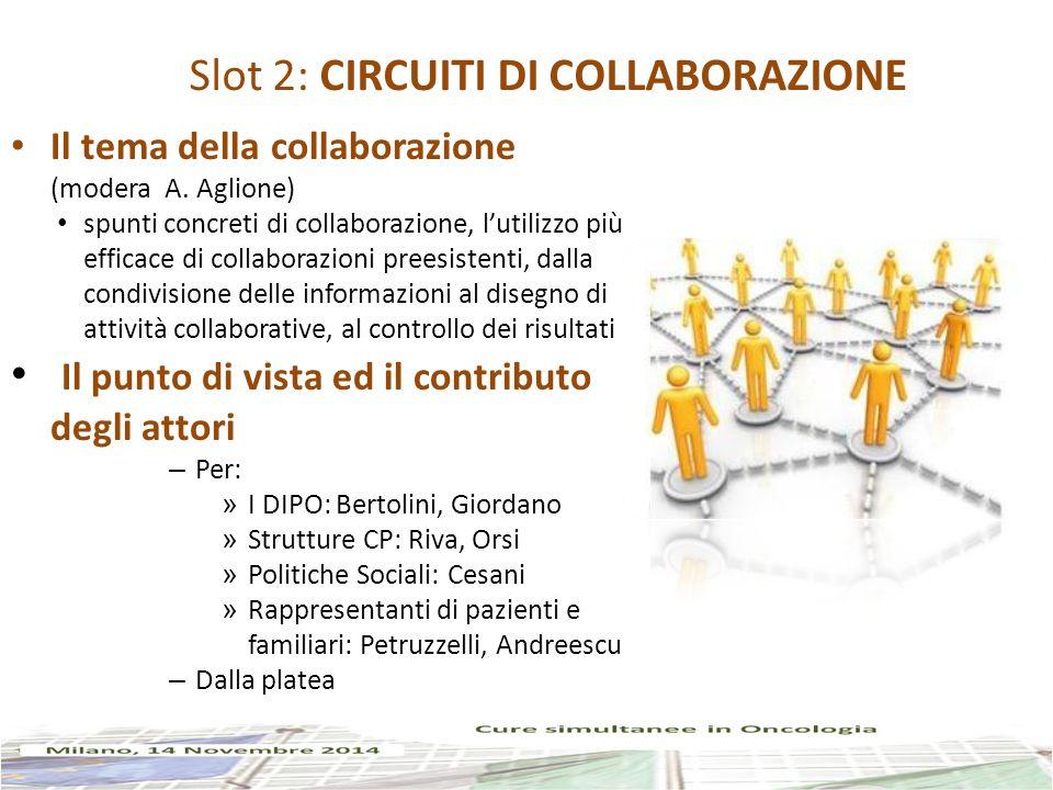 Slot 2: CIRCUITI DI COLLABORAZIONE Il tema della collaborazione (modera A.