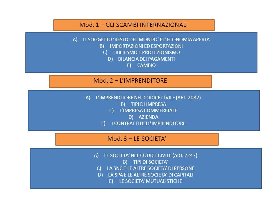Mod. 3 – LE SOCIETA' Mod. 1 – GLI SCAMBI INTERNAZIONALI Mod. 2 – L'IMPRENDITORE A)IL SOGGETTO 'RESTO DEL MONDO' E L'ECONOMIA APERTA B)IMPORTAZIONI ED