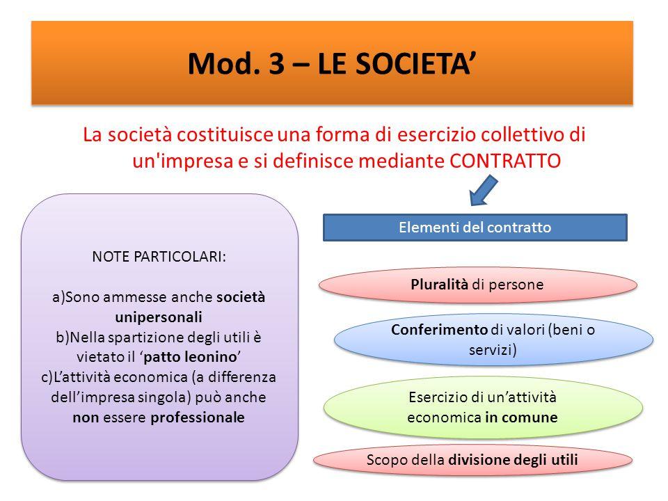 Mod. 3 – LE SOCIETA' La società costituisce una forma di esercizio collettivo di un'impresa e si definisce mediante CONTRATTO Elementi del contratto P