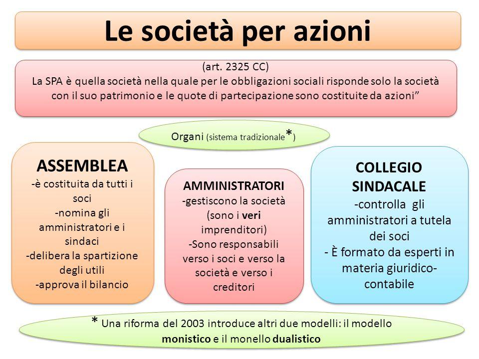 Le società per azioni (art. 2325 CC) La SPA è quella società nella quale per le obbligazioni sociali risponde solo la società con il suo patrimonio e
