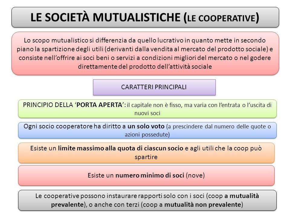 LE SOCIETÀ MUTUALISTICHE ( LE COOPERATIVE ) Lo scopo mutualistico si differenzia da quello lucrativo in quanto mette in secondo piano la spartizione d