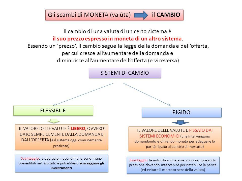 Gli scambi di MONETA (valùta) il CAMBIO Il cambio di una valuta di un certo sistema è il suo prezzo espresso in moneta di un altro sistema. Essendo un