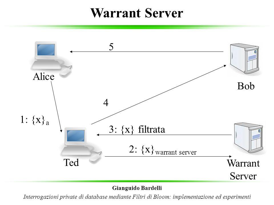 Index Server Gianguido Bardelli Interrogazioni private di database mediante Filtri di Bloom: implementazione ed esperimenti Alice Ted Bob 1: {x} a 2 3 Warrant Server 4: {x} b 6: dato richiesto Index Server 5: richiesta