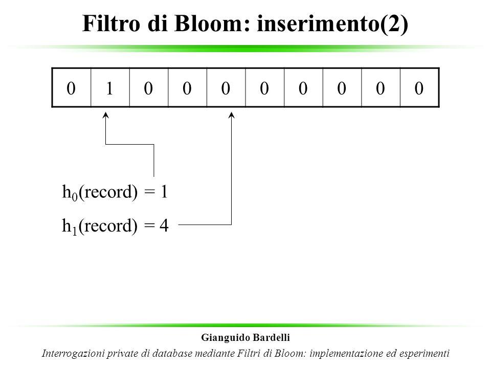 Filtro di Bloom: inserimento(3) Gianguido Bardelli Interrogazioni private di database mediante Filtri di Bloom: implementazione ed esperimenti h 0 (record) = 1 …...