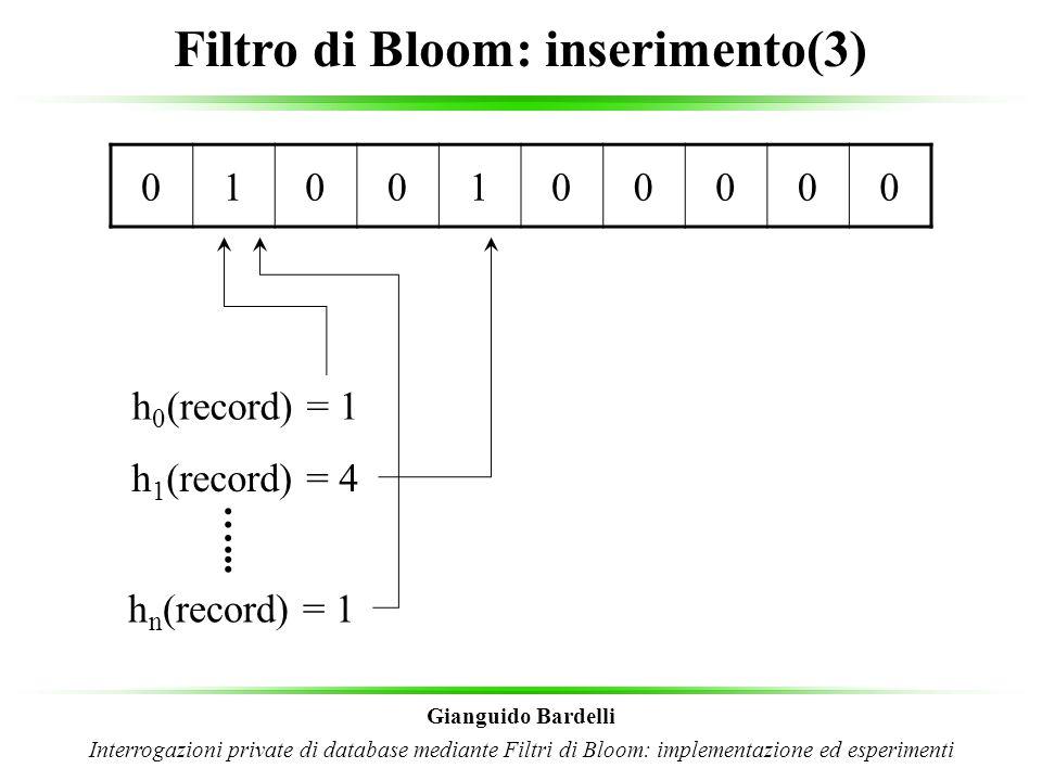 Gianguido Bardelli Interrogazioni private di database mediante Filtri di Bloom: implementazione ed esperimenti Filtro di Bloom: ricerca h 0 (record) = 1 …….